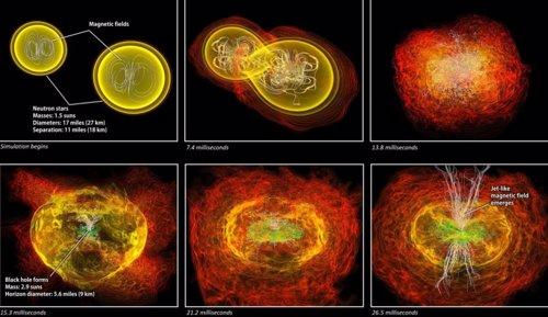 Resultado de imagen de Colisión de dos estrellas de neutrones