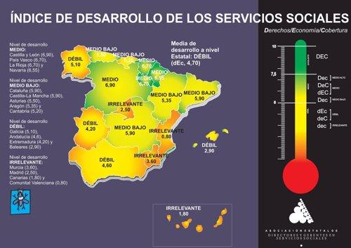 Informe sobre servicios sociales en España