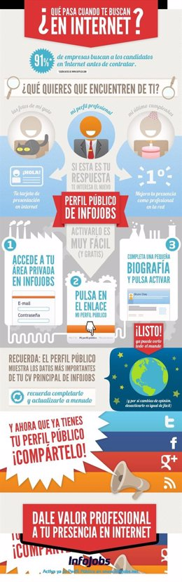 Presentación De 'Perfil Público', Nueva Herramienta De Infojobs