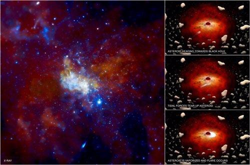 Llamarada en el agujero negro de la Vía Láctea