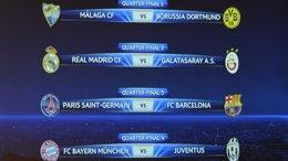 Sorteo de cuartos de final de la Liga de Campeones