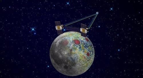 Satélites lunares GRAIL