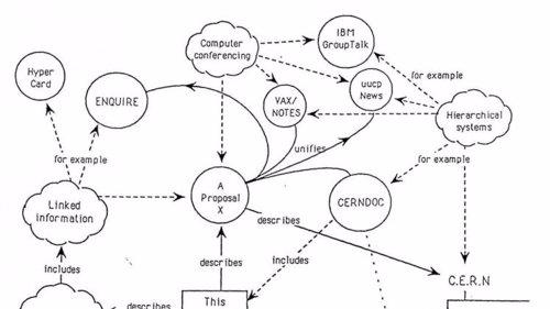 Documento de Berners-Lee en el que presentaba el nacimiento de la Web