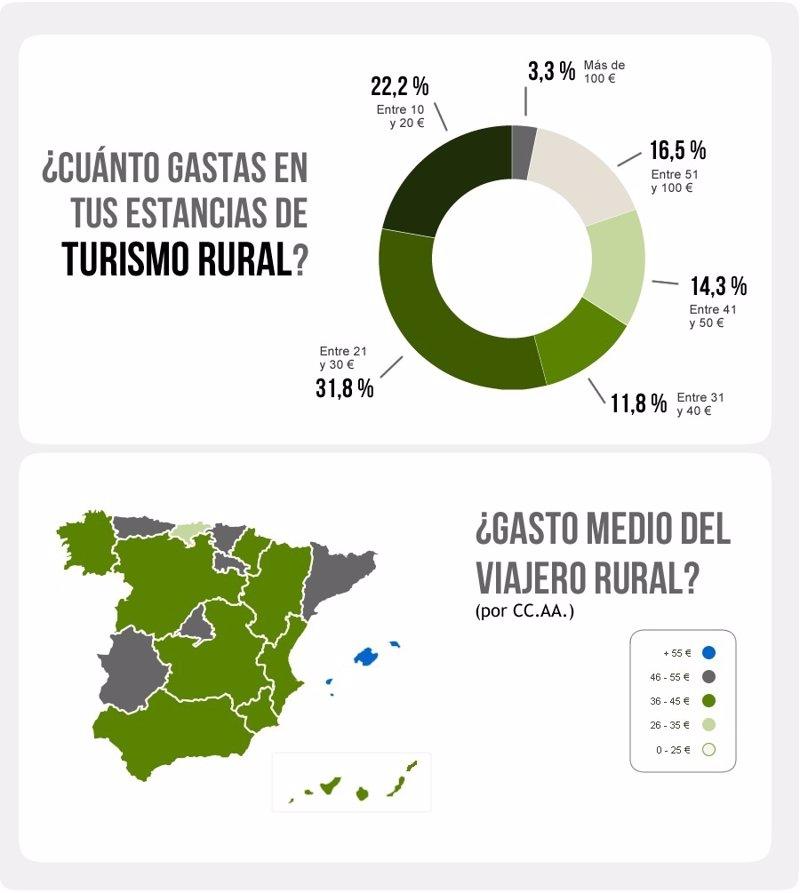 estudio de hosteleria y turismo cett: