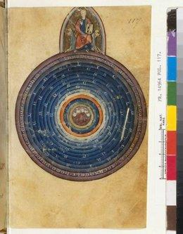Texto medieval sobre el multiuniverso