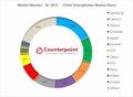 Xiaomi ya es el tercer fabricante de 'smartphones' en China
