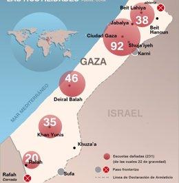 Foto: El conflicto palestino-israelí en Gaza, en cifras (OCHA)