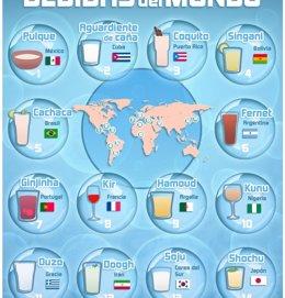 Foto: ¿Conoces las bebidas tradicionales de cada país? (EUROPA PRESS)