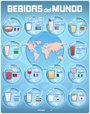 Foto: ¿Conoces las bebidas tradicionales de cada país?