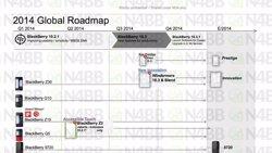 Foto: Desvelado el 'roadmap' de BlackBerry para lo que queda de 2014 (BLACKBERRY)