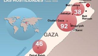 El curs escolar començarà a Gaza el 14 de setembre amb les seqüeles del conflicte encara presents