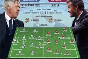 Madrid-Barça: Un 'clásico' por todo lo alto