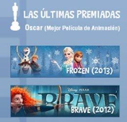 Foto: Día Mundial de la Animación 2014: De Disney a Pixar... pasando por Miyazaki (EUROPA PRESS)