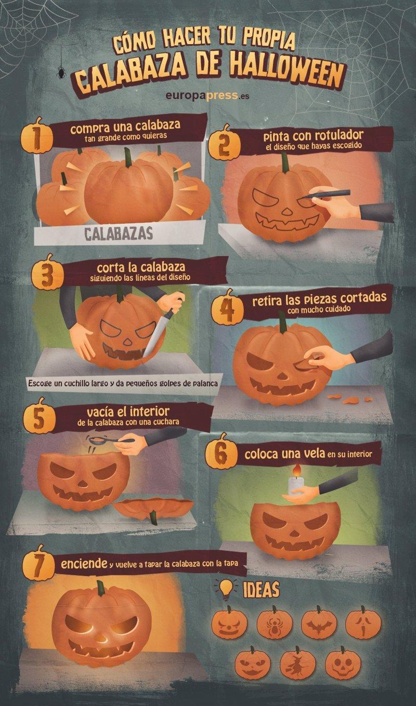 C mo hacer calabazas de halloween en 7 pasos - Como hacer calabazas de halloween ...
