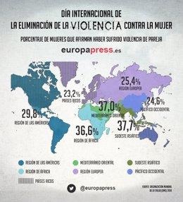 Foto: Porcentaje de mujeres que afirman haber sufrido violencia de género (EUROPA PRESS)