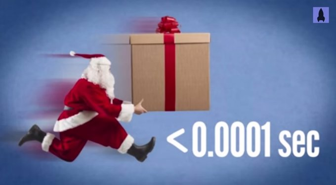 Velocidad Papá Noel