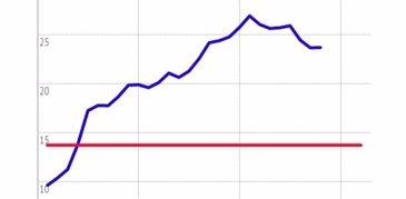 Foto: Así tendría que ser la tasa de paro para salir de la crisis, según Guindos (EUROPA PRESS)