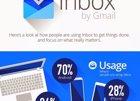 Foto: ¿Cómo utilizan Inbox los usuarios?