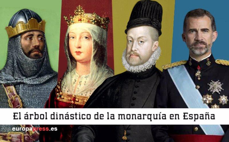 El rbol din stico de la monarqu a en espa a las - Casa de los reyes de espana ...