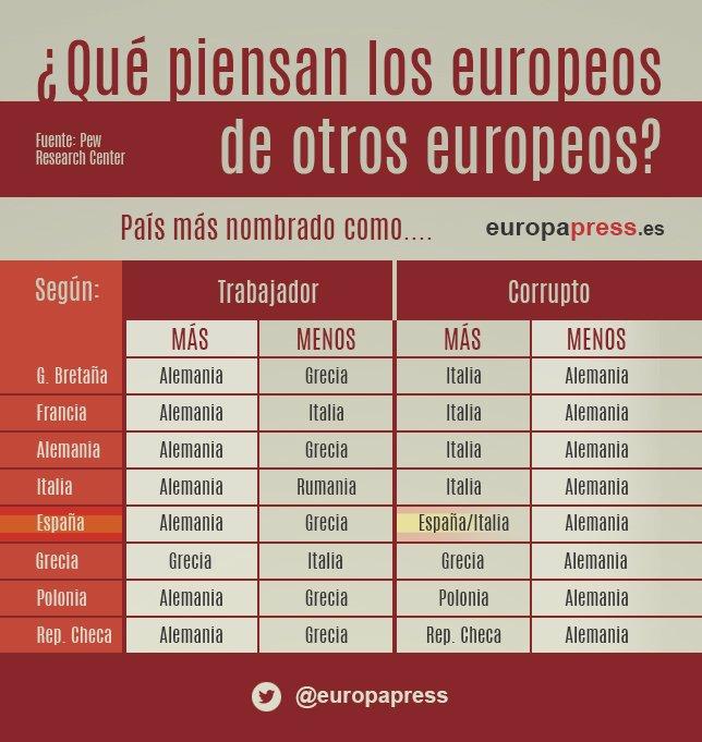 Europeos