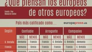 Esto opinan los griegos sobre los alemanes... y viceversa