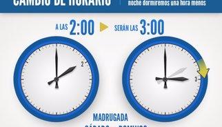 Cambio de hora en España para adaptarnos al horario de verano 2015, ¿adelantar o atrasar el reloj?