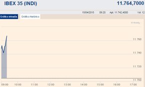 Foto: El Ibex 35 despierta con ganancias pendiente del BCE (MERCADO FINANCIERO)