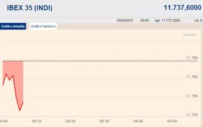 Foto: El Ibex se deja un 0,16% en la apertura, pendiente del Tesoro ( MERCADO FINANCIERO)