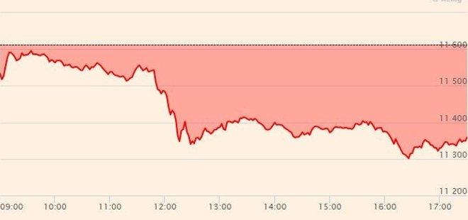 Foto: El Ibex se hunde un 3,31% semanal y protagoniza la peor semana desde enero (EUROPA PRESS)