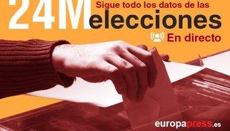 Resultados Elecciones municipales y autonómicas 2015 | Directo: posibles pactos entre partidos