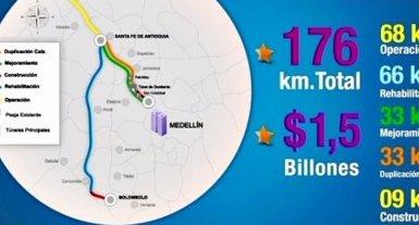 Foto: Ferrovial y Sacyr compiten en Colombia por una autopista de unos 530 millones (ANI)