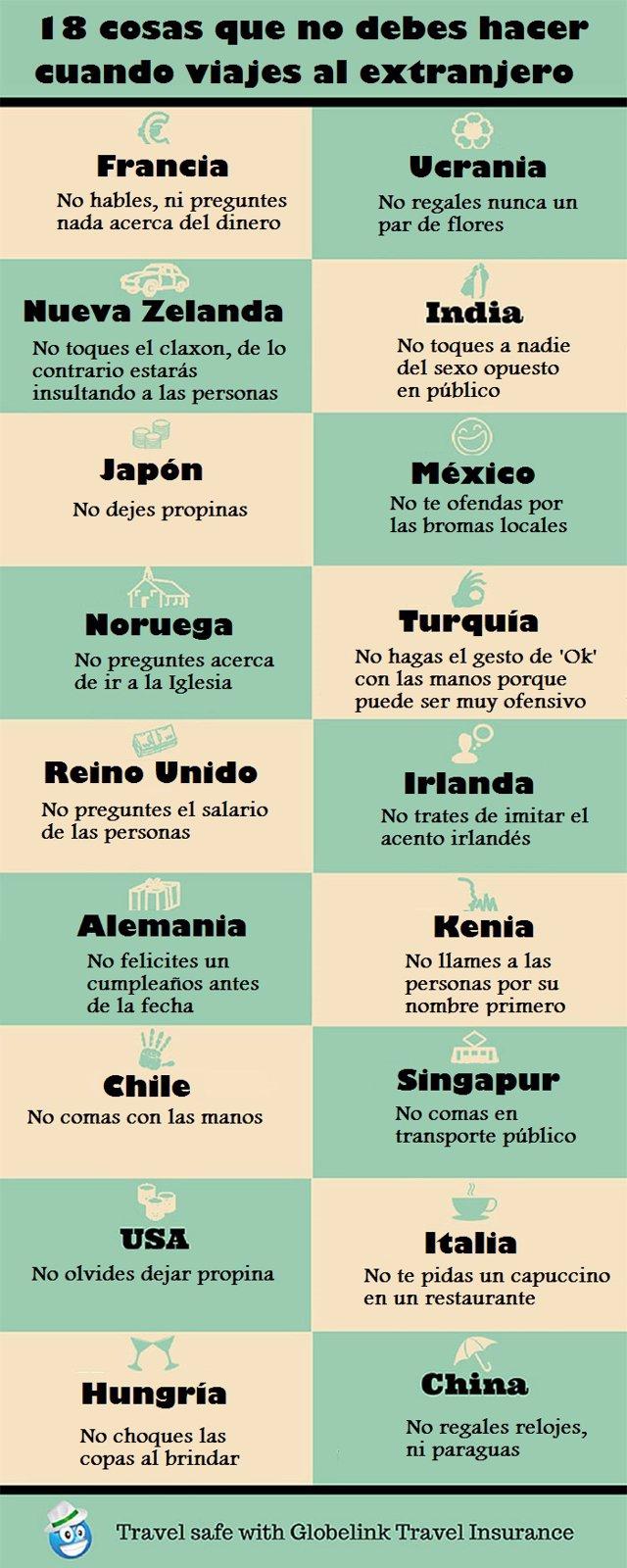 tradiciones, costumbres, leyes de otros países