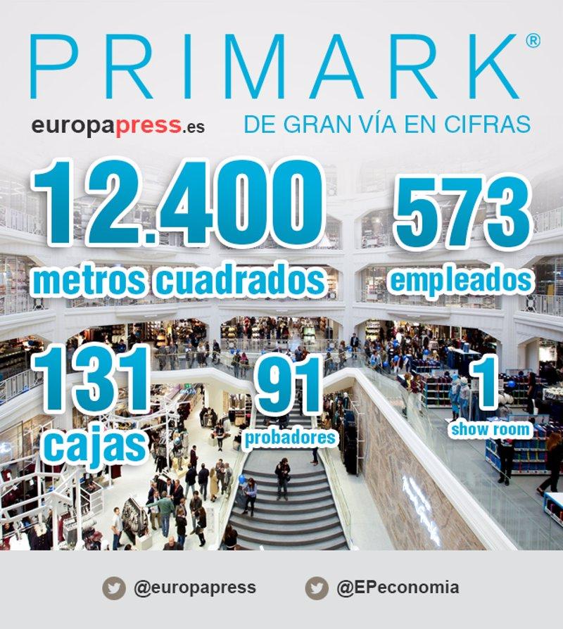 Primark desembarca en gran v a 32 de madrid con su tienda m s grande de espa a - Primark granada catalogo ...