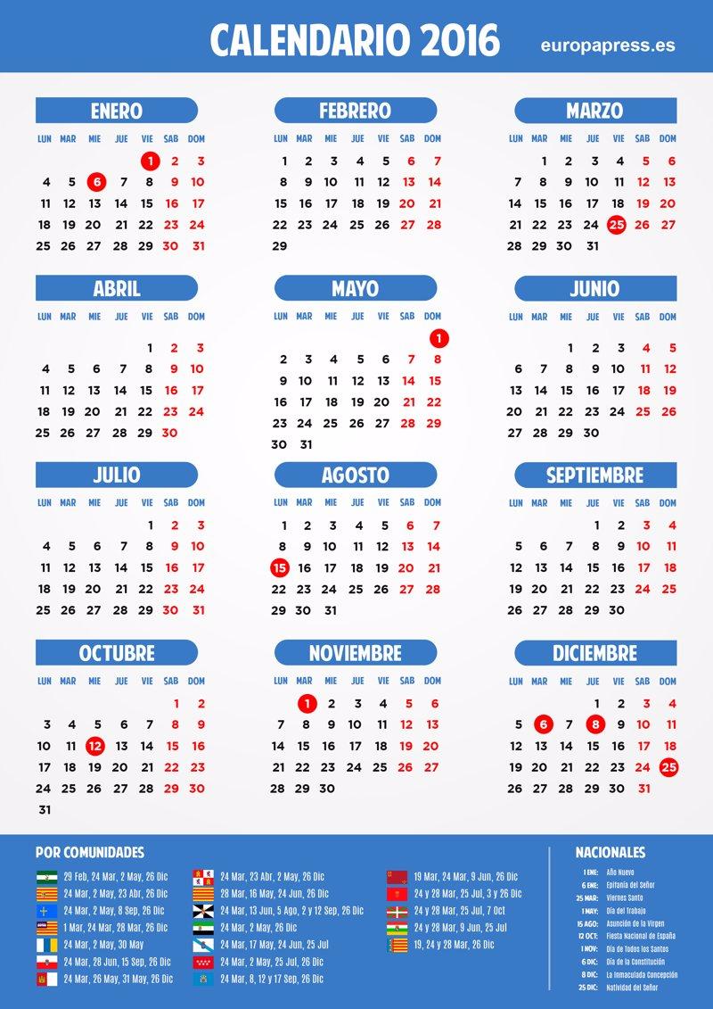 Calendario laboral 2016: Semana Santa, puentes y días festivos