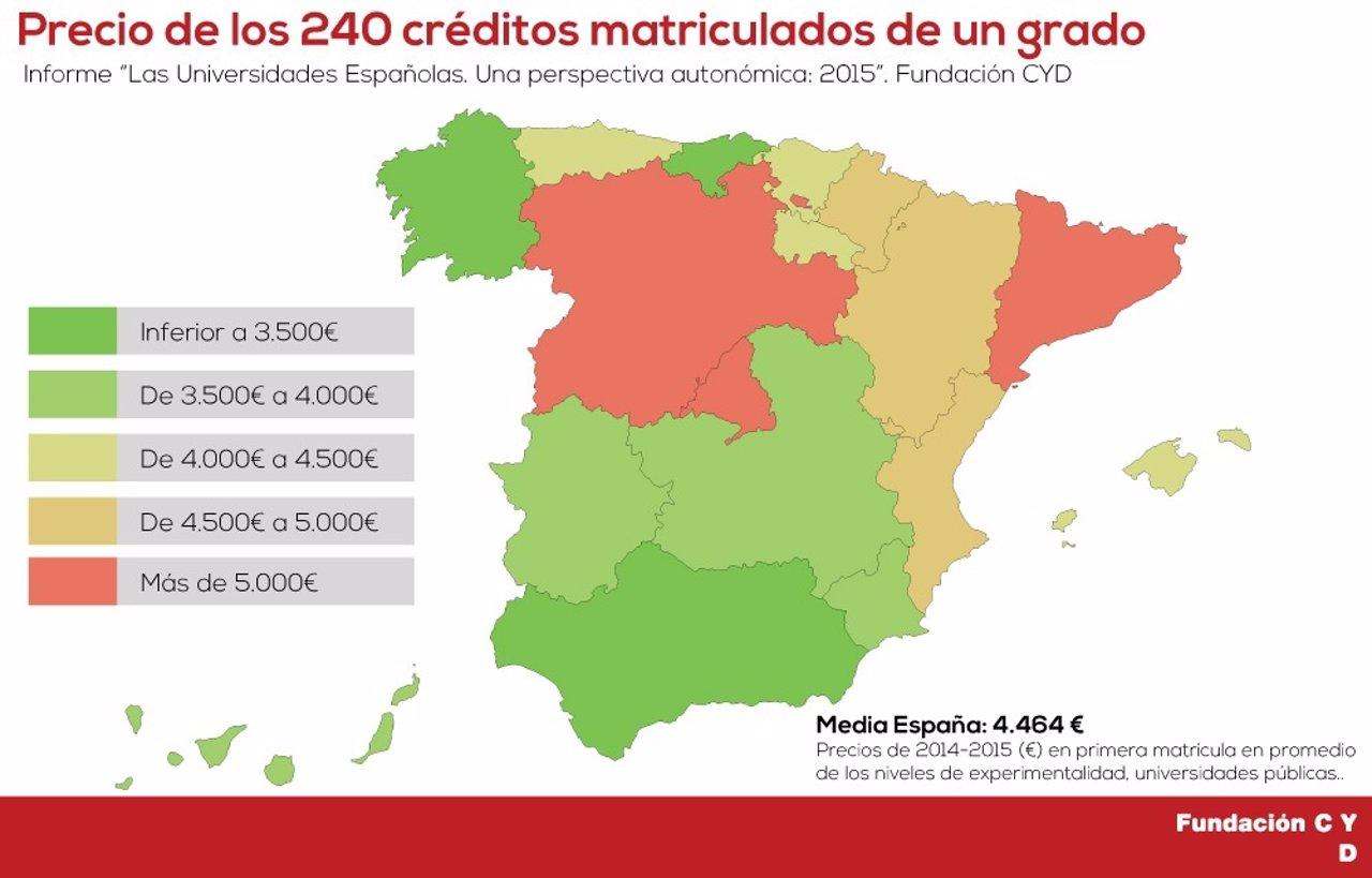 Las Universidades P Blicas Andaluzas Las Segundas Con