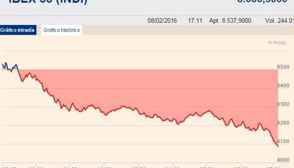 L'Íbex-35 es desploma un 4,44%, la caiguda més gran des de l'agost