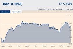 L'Íbex-35 rebota un 2,7% i supera els 8.100 punts (EUROPA PRESS)