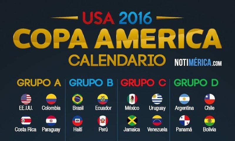 Calendario de la Copa América USA 2016