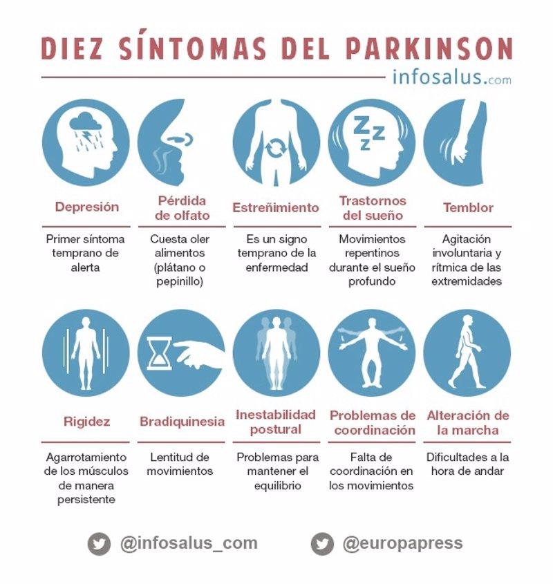 parkinson sintomas