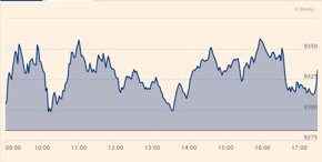 Foto: El Ibex 35 gana un 0,53%, hasta los 9.332,6 puntos (EUROPA PRESS)