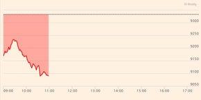 Foto: El Ibex 35 pronuncia su caída al 2,5%, lastrado por BBVA (-8%) y Caixabank (-5,1%) (EUROPA PRESS)