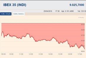 Foto: El Ibex 35 cae un 2,62%, hasta los 9.025,7 puntos, pero gana un 3,46% en abril (EUROPA PRESS)