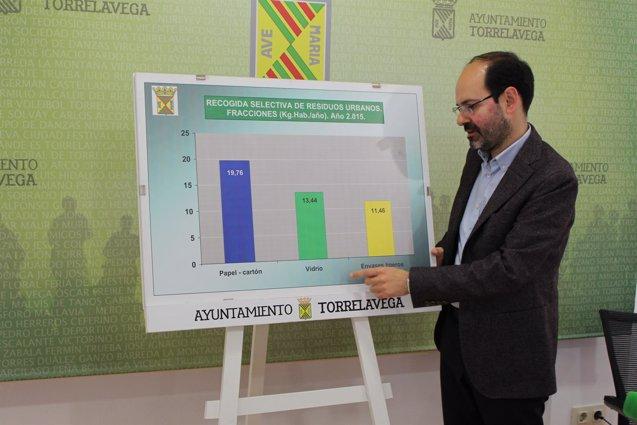 Foto: Torrelavega recicló en 2015 más de 2.400 toneladas de residuos urbanos (EUROPA PRESS/AYTOTORRELAVEGA)