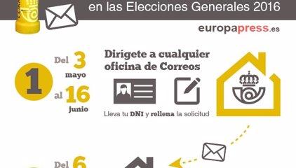 Elecciones 2016: Voto por correo, cómo solicitarlo y plazos