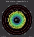 Este GIF viral muestra la subida de temperaturas a nivel mundial