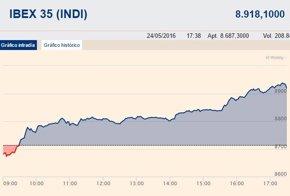 Foto: El Ibex 35 rebota un 2,3% y se anota su mayor subida en un mes (EUROPA PRESS)