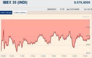 El Ibex 35 recae un 0,5% lastrado por la banca, pero aguanta la cota de los 9.000 puntos (EUROPA PRESS)