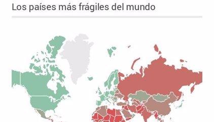 ¿Cuáles son los países más frágiles del mundo?