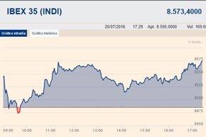Foto: El Ibex 35 se impulsa un 1,06%, hasta los 8.575 puntos, gracias a la banca (EUROPA PRESS)
