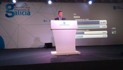 La participació a Galícia fins a les 17.00 hores arriba al 42,49%